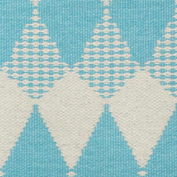 tapis joker turquoise2 tailles disponibleslina johansson la petite scandinave. Black Bedroom Furniture Sets. Home Design Ideas